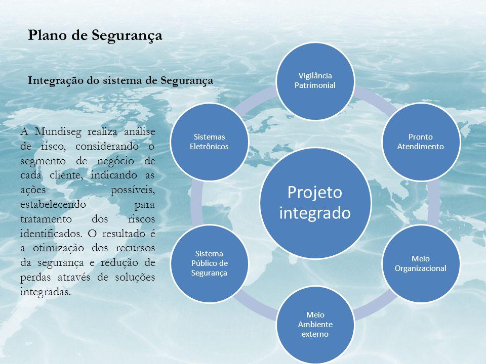 Plano de Segurança Integração do sistema de Segurança Projeto integrado Vigilância Patrimonial Pronto Atendimento Meio Organizacional Meio Ambiente ex