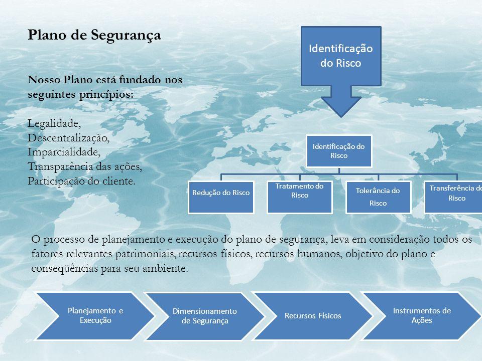 Plano de Segurança Nosso Plano está fundado nos seguintes princípios: Legalidade, Descentralização, Imparcialidade, Transparência das ações, Participa