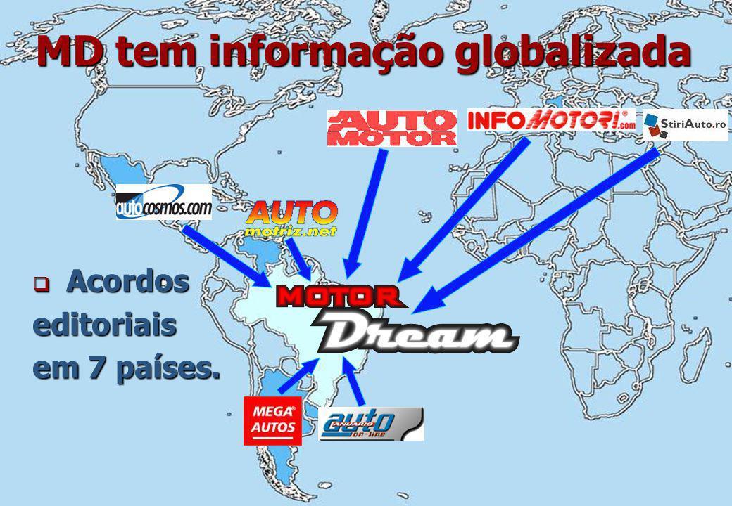 MD tem informação globalizada Acordos Acordoseditoriais em 7 países.