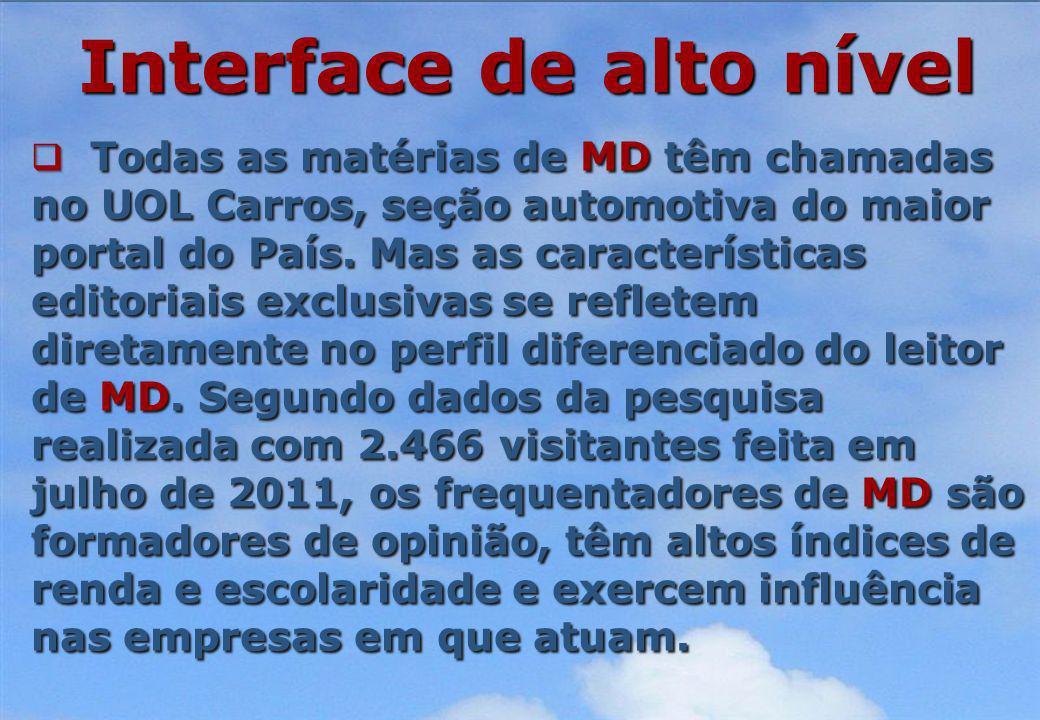 Interface de alto nível Todas as matérias de MD têm chamadas no UOL Carros, seção automotiva do maior portal do País.