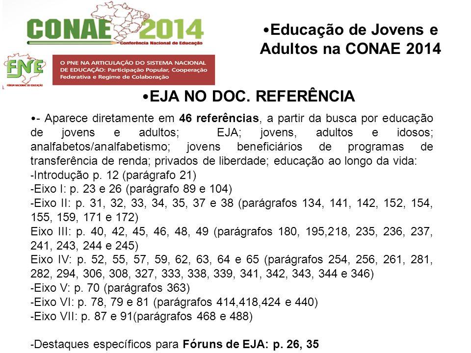 Educação de Jovens e Adultos na CONAE 2014 EJA NO DOC. REFERÊNCIA - Aparece diretamente em 46 referências, a partir da busca por educação de jovens e