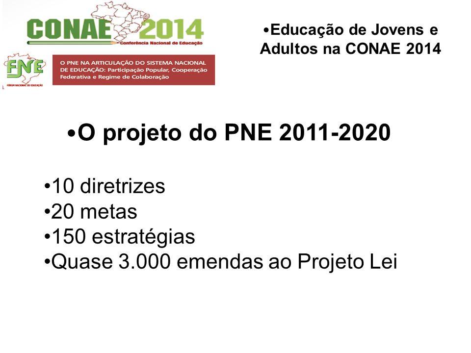 O projeto do PNE 2011-2020 10 diretrizes 20 metas 150 estratégias Quase 3.000 emendas ao Projeto Lei