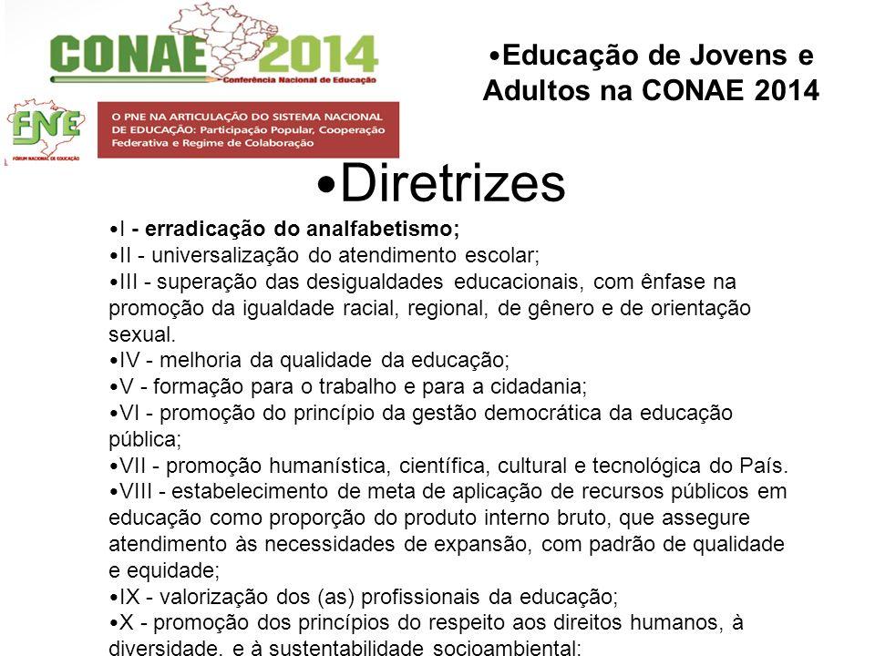 Educação de Jovens e Adultos na CONAE 2014 Diretrizes I - erradicação do analfabetismo; II - universalização do atendimento escolar; III - superação d