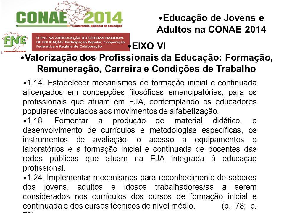 Educação de Jovens e Adultos na CONAE 2014 EIXO VI Valorização dos Profissionais da Educação: Formação, Remuneração, Carreira e Condições de Trabalho