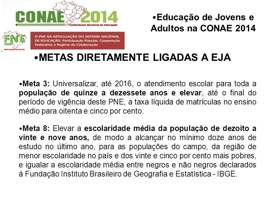Educação de Jovens e Adultos na CONAE 2014 EIXO IV Qualidade da Educação: Democratização do Acesso, Permanência, Avaliação, Condições de Participação e Aprendizagem 5.13.