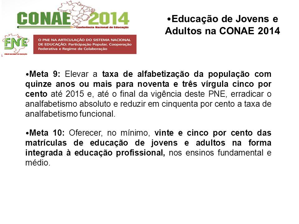 Educação de Jovens e Adultos na CONAE 2014 8.6 Encaminhar às instituições que oferecem EJA, materiais pedagógicos, publicações sobre saúde e meio ambiente, contextualizados às realidades locais.