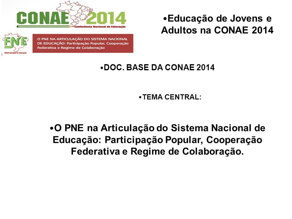Educação de Jovens e Adultos na CONAE 2014 São objetivos específicos definidos pelo FNE para a II Conae: 1.