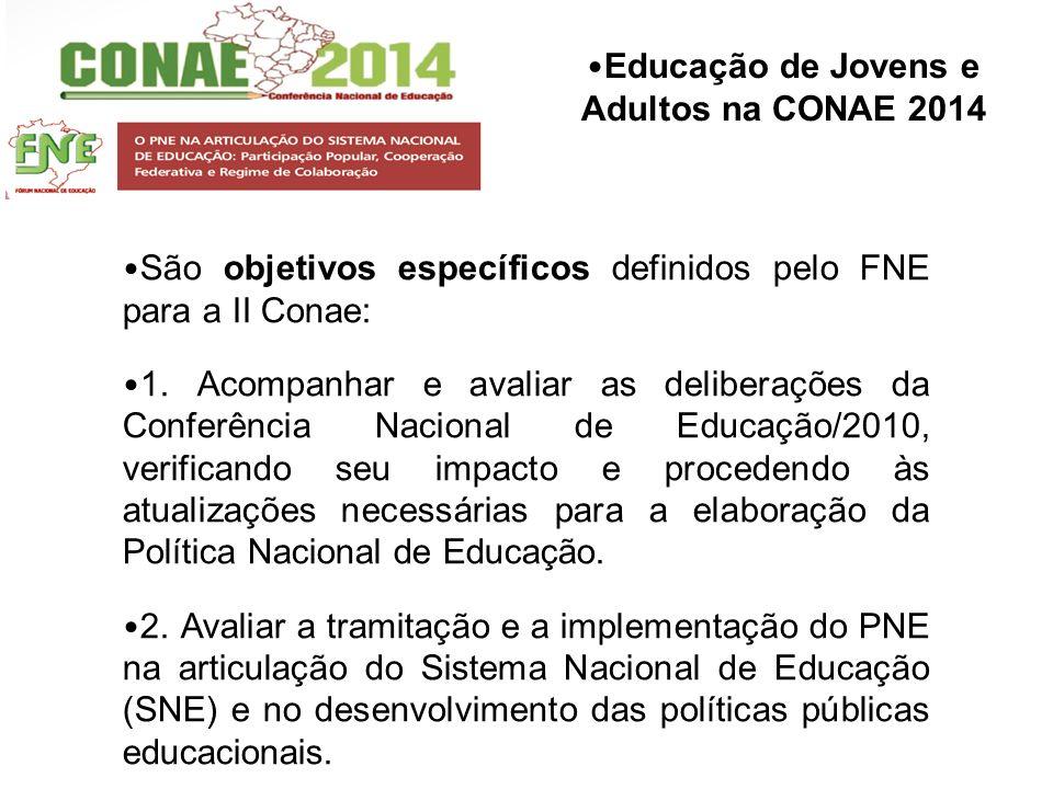 Educação de Jovens e Adultos na CONAE 2014 São objetivos específicos definidos pelo FNE para a II Conae: 1. Acompanhar e avaliar as deliberações da Co