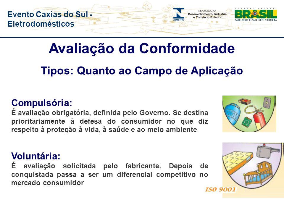 Evento Caxias do Sul - Eletrodomésticos Instrumento de proteção e defesa do consumidor Instrumento de desenvolvimento industrial, através do estímulo