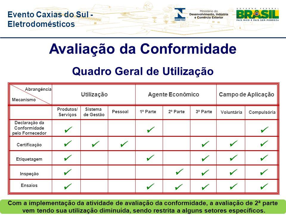 Evento Caxias do Sul - Eletrodomésticos Declaração de Conformidade do Fornecedor Ensaios Inspeção Etiquetagem Certificação Necessidades diferentes >>
