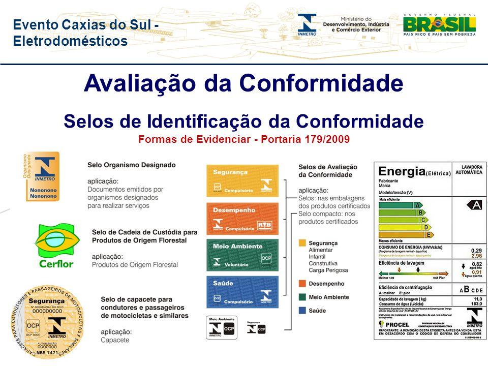 Evento Caxias do Sul - Eletrodomésticos Abrangência Mecanismo Campo de AplicaçãoAgente Econômico Utilização Declaração da Conformidade pelo Fornecedor