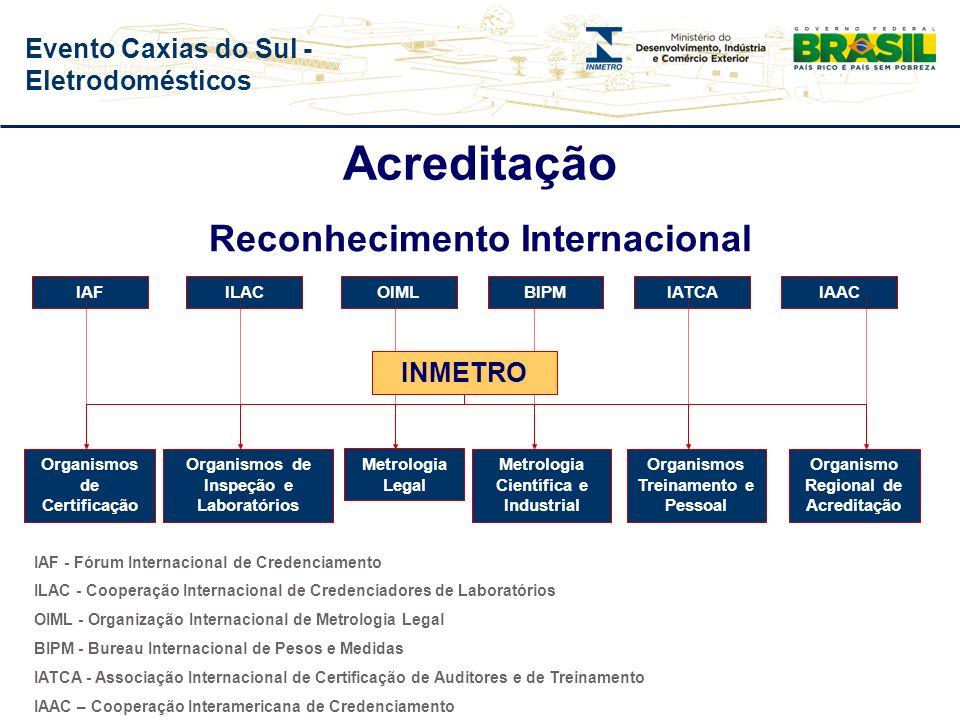 Evento Caxias do Sul - Eletrodomésticos 1 1 Em fase de Acreditação NBR/ISO/IEC 17025 - 63 BPL - 05 CLC - 1 Total: 69 Laboratórios Quantidade Laboratór