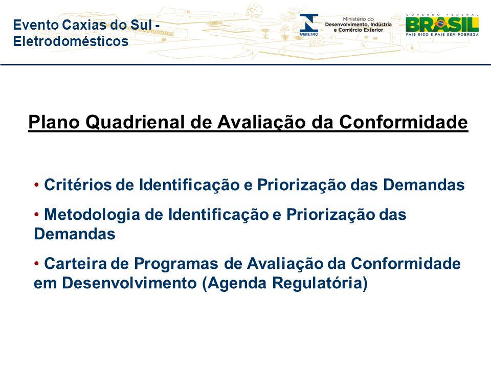 Evento Caxias do Sul - Eletrodomésticos MARCA E SÍMBOLO DE ACREDITAÇÃO Marca da Acreditação Utilizada pela Cgcre/Inmetro Símbolo da Acreditação Utiliz