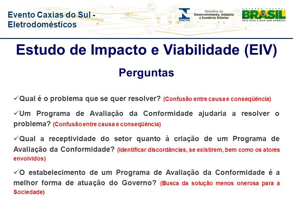 Evento Caxias do Sul - Eletrodomésticos Ciclo da Confiança na Conformidade - Responsabilidade do Inmetro - 1- Identificação e Priorização das Demandas
