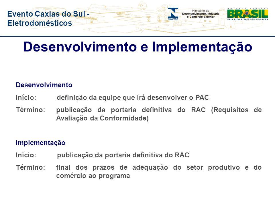 Evento Caxias do Sul - Eletrodomésticos Estudo de Impacto e Viabilidade (EIV) Análise Política; Análise Econômica; Análise Social; Análise Tecnológica