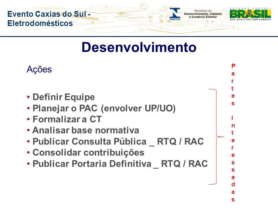 Evento Caxias do Sul - Eletrodomésticos Desenvolvimento Início: definição da equipe que irá desenvolver o PAC Término:publicação da portaria definitiv