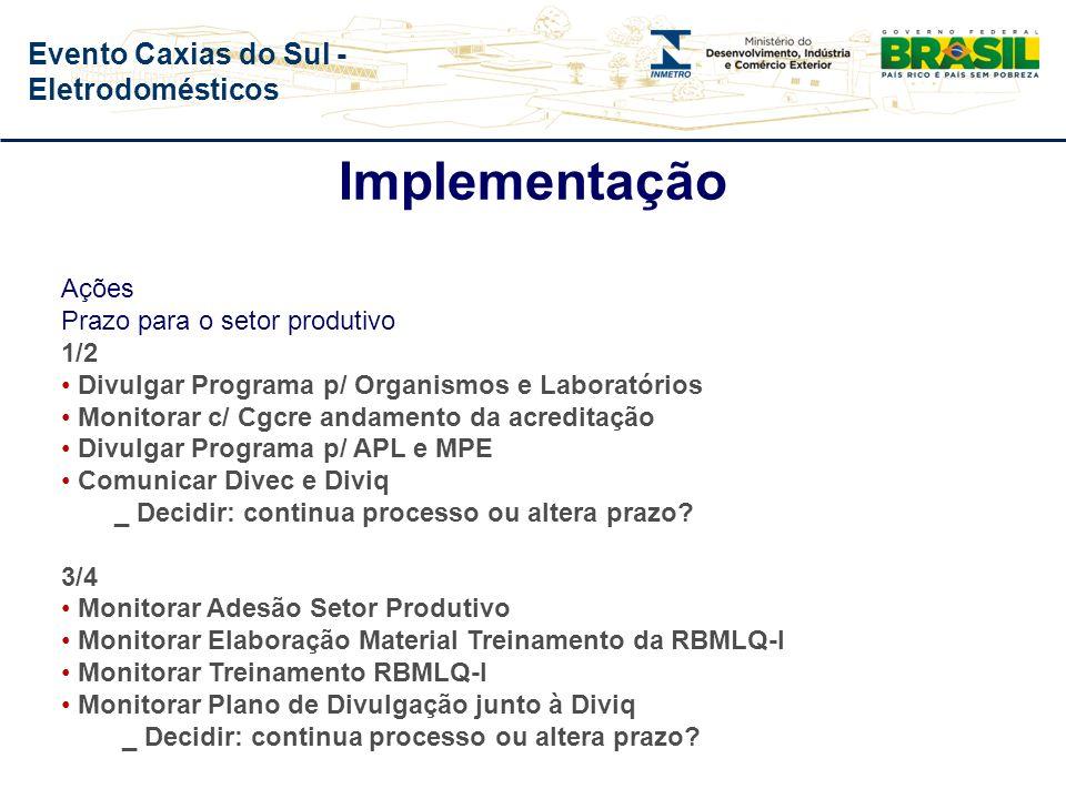 Evento Caxias do Sul - Eletrodomésticos Ações Definir Equipe Planejar o PAC (envolver UP/UO) Formalizar a CT Analisar base normativa Publicar Consulta