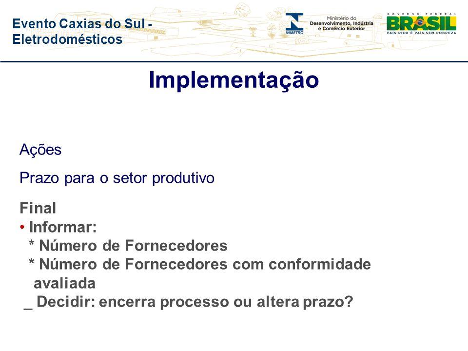 Evento Caxias do Sul - Eletrodomésticos Ações Prazo para o setor produtivo 1/2 Divulgar Programa p/ Organismos e Laboratórios Monitorar c/ Cgcre andam