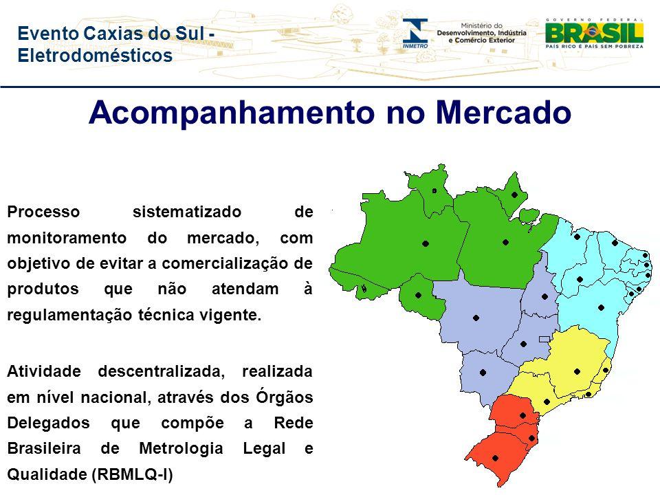 Evento Caxias do Sul - Eletrodomésticos Ações Prazo para o Comércio 1/2 Monitorar o planejamento da Operação Especial de Fiscalização Monitorar o Lanç