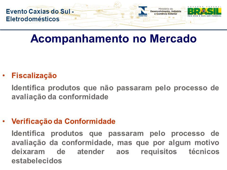 Evento Caxias do Sul - Eletrodomésticos Atividade descentralizada, realizada em nível nacional, através dos Órgãos Delegados que compõe a Rede Brasile