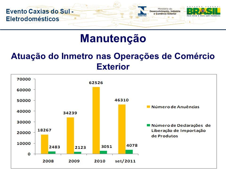 Evento Caxias do Sul - Eletrodomésticos Manutenção Decex anuente O Departamento de Operações de Comércio Exterior (Decex) é o órgão anuente de produto