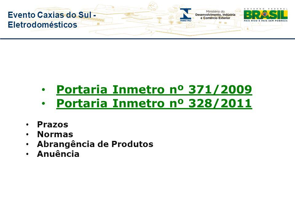 Evento Caxias do Sul - Eletrodomésticos Total hoje: 174 PACs