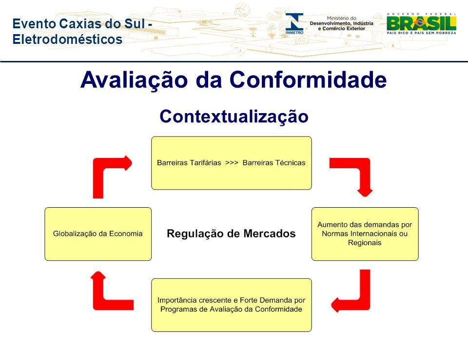 Evento Caxias do Sul - Eletrodomésticos Atestação realizada por terceira parte relativa a um Organismo de Avaliação da Conformidade, exprimindo demonstração formal de sua competência para realizar tarefas específicas de avaliação da conformidade.