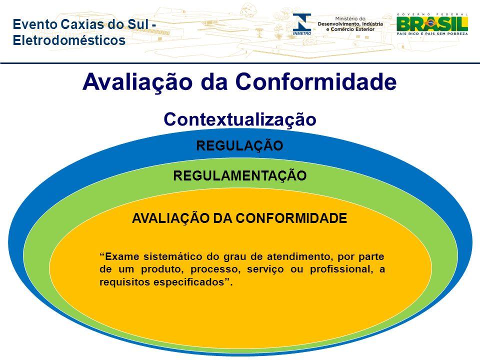 Evento Caxias do Sul - Eletrodomésticos REGULAÇÃO Medida ou intervenção implementada sob autoridade do Estado, com o propósito de disciplinar o comportamento dos agentes intervenientes abrangidos por essa autoridade.