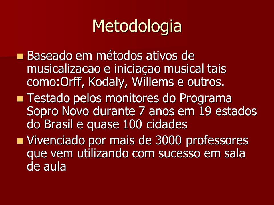 Metodologia Baseado em métodos ativos de musicalizacao e iniciaçao musical tais como:Orff, Kodaly, Willems e outros. Baseado em métodos ativos de musi