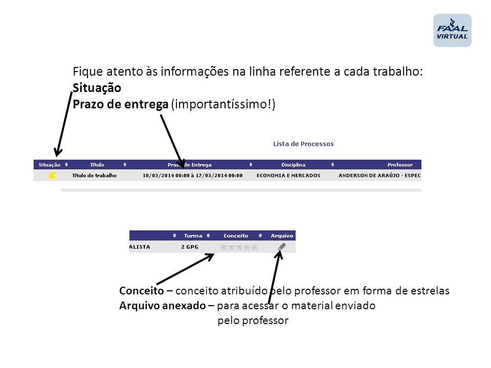 Fique atento às informações na linha referente a cada trabalho: Situação Prazo de entrega (importantíssimo!) Conceito – conceito atribuído pelo profes