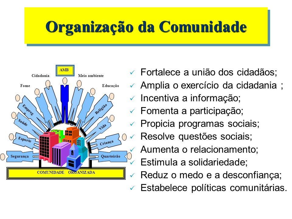n Valoriza a ação policial; n Estimula a interação do policial com o cidadão; n Facilita a troca de informações; n Aumenta o grau de relacionamento e