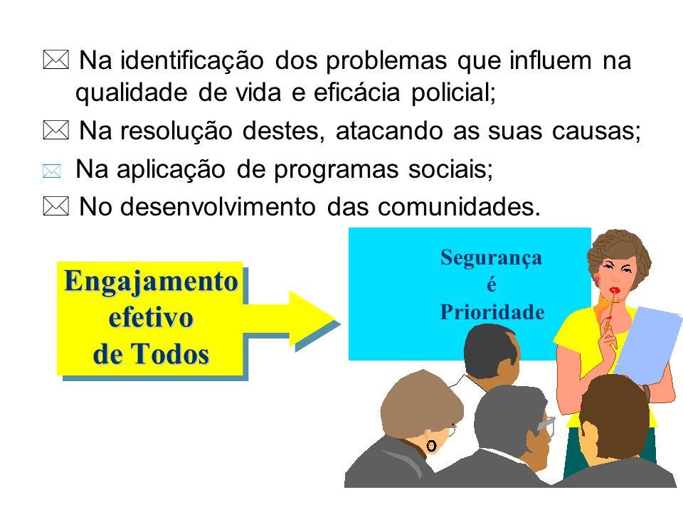ELO DE LIGAÇÃO COM A COMUNIDADE Os servidores policiais de todos os níveis da Instituição constituem o elo de ligação direta com a comunidade; Da sua