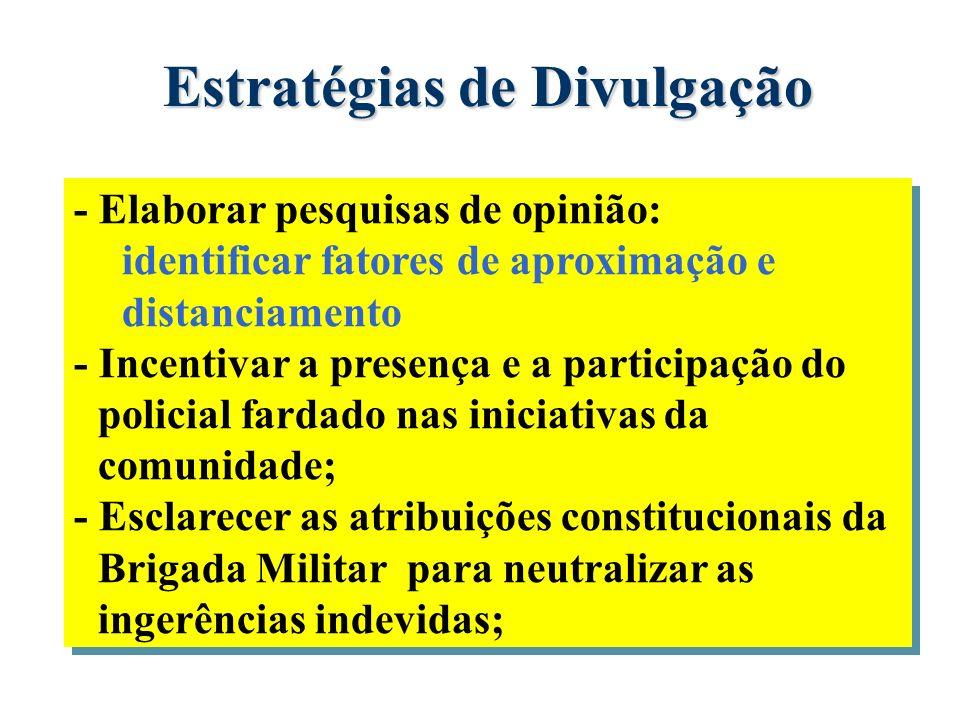 n Estimular a organização comunitária; n Conscientizar as pessoas da importância da sua participação individual; n Demonstrar aos Policiais a necessid