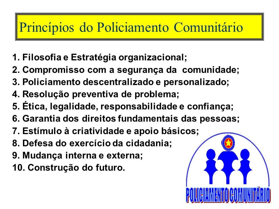 Engajamento efetivo de Todos Na identificação dos problemas que influem na qualidade de vida e eficácia policial; Na resolução destes, atacando as suas causas; * Na aplicação de programas sociais; No desenvolvimento das comunidades.