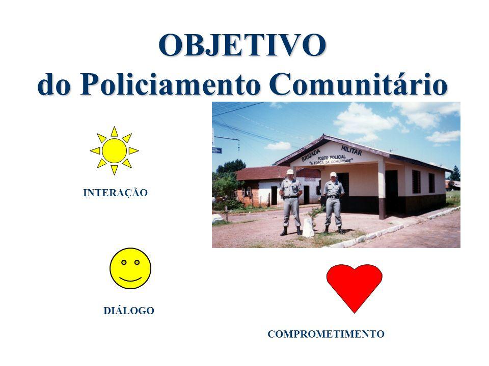 OBJETIVO do Policiamento Comunitário INTERAÇÃO DIÁLOGO COMPROMETIMENTO