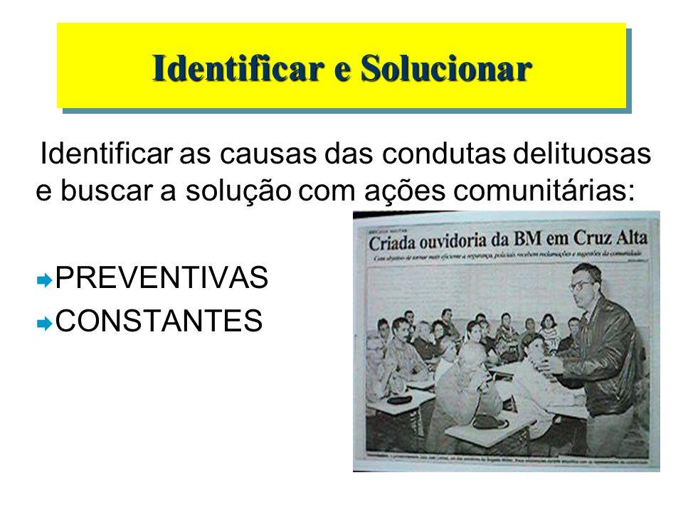 Identificar as causas das condutas delituosas e buscar a solução com ações comunitárias: PREVENTIVAS CONSTANTES Identificar e Solucionar