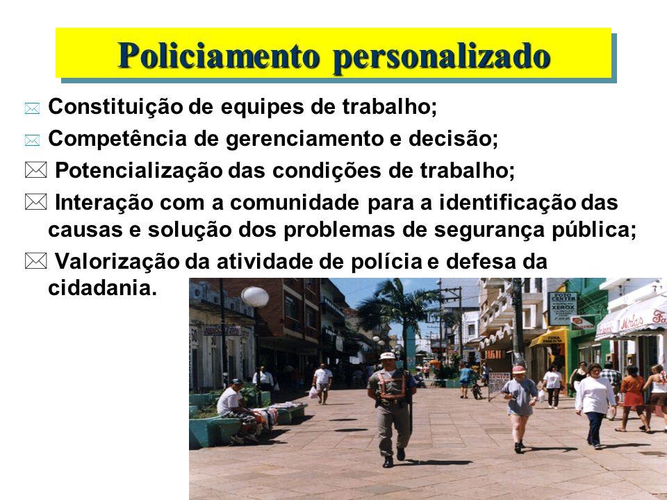 Polícia pró-ativa * Níveis de decisão preparados e qualificados; * Execução rápida – eficiente e eficaz; * Envolvimento de todos os segmentos sociais