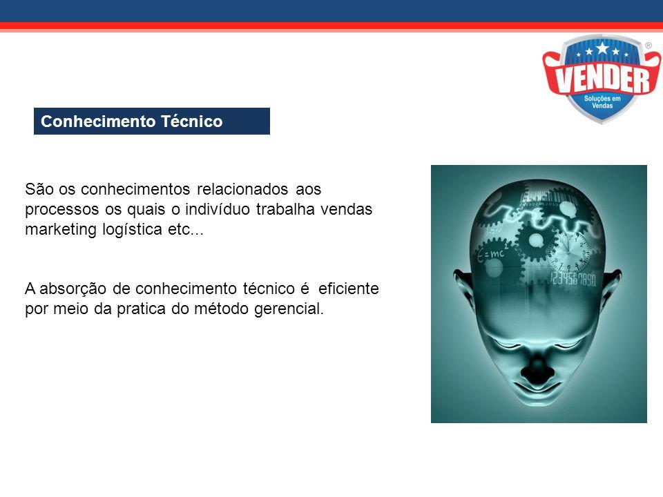 São os conhecimentos relacionados aos processos os quais o indivíduo trabalha vendas marketing logística etc... A absorção de conhecimento técnico é e