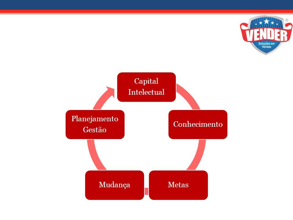 Capital Intelectual ConhecimentoMetasMudança Planejamento Gestão