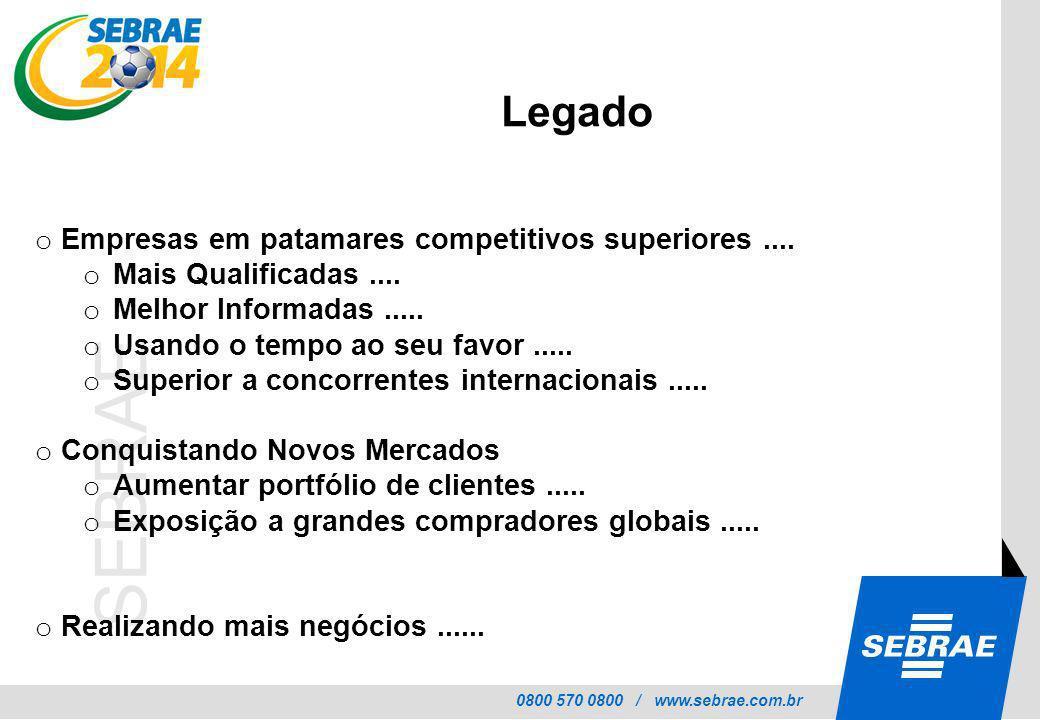 0800 570 0800 / www.sebrae.com.br SEBRAE o Empresas em patamares competitivos superiores.... o Mais Qualificadas.... o Melhor Informadas..... o Usando