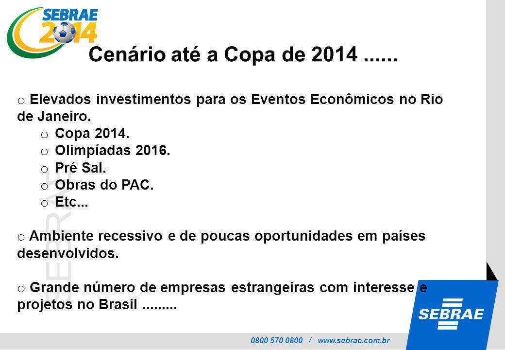 0800 570 0800 / www.sebrae.com.br SEBRAE o Elevados investimentos para os Eventos Econômicos no Rio de Janeiro. o Copa 2014. o Olimpíadas 2016. o Pré