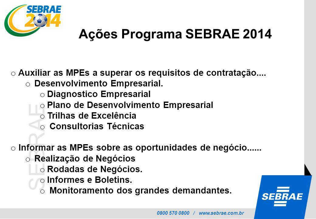 0800 570 0800 / www.sebrae.com.br SEBRAE o Auxiliar as MPEs a superar os requisitos de contratação.... o Desenvolvimento Empresarial. o Diagnostico Em