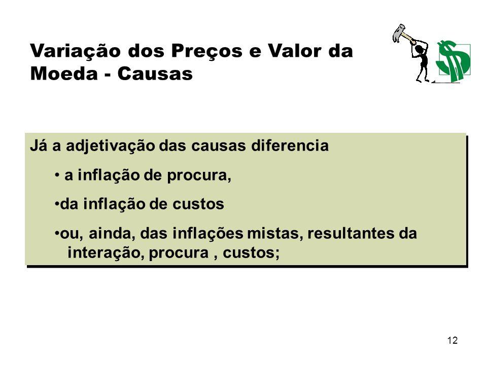 12 Já a adjetivação das causas diferencia a inflação de procura, da inflação de custos ou, ainda, das inflações mistas, resultantes da interação, proc