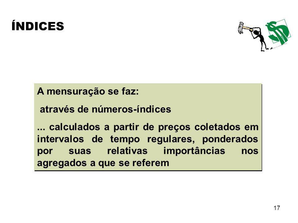 17 A mensuração se faz: através de números-índices... calculados a partir de preços coletados em intervalos de tempo regulares, ponderados por suas re