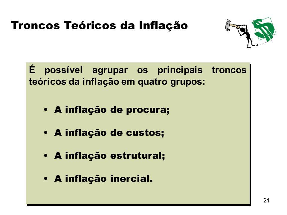 21 É possível agrupar os principais troncos teóricos da inflação em quatro grupos: A inflação de procura; A inflação de custos; A inflação estrutural;