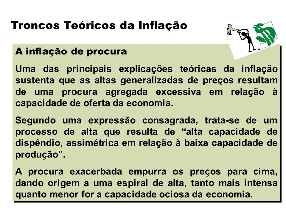 22 A inflação de procura Uma das principais explicações teóricas da inflação sustenta que as altas generalizadas de preços resultam de uma procura agr
