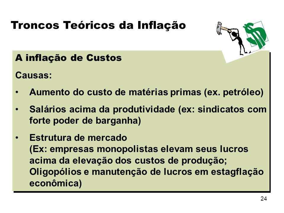 24 A inflação de Custos Causas: Aumento do custo de matérias primas (ex. petróleo) Salários acima da produtividade (ex: sindicatos com forte poder de