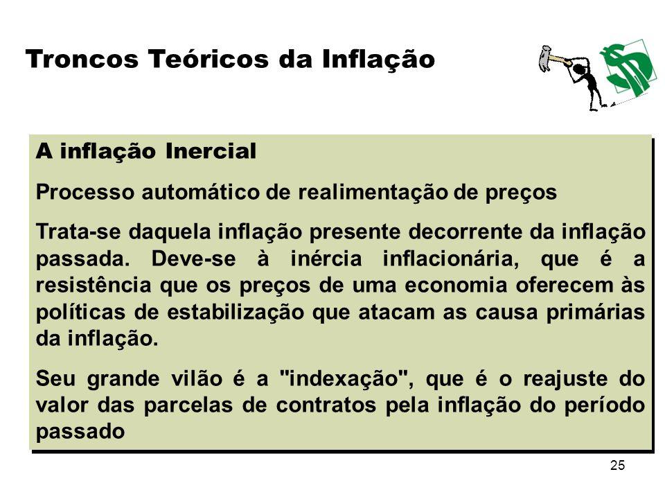 25 A inflação Inercial Processo automático de realimentação de preços Trata-se daquela inflação presente decorrente da inflação passada. Deve-se à iné