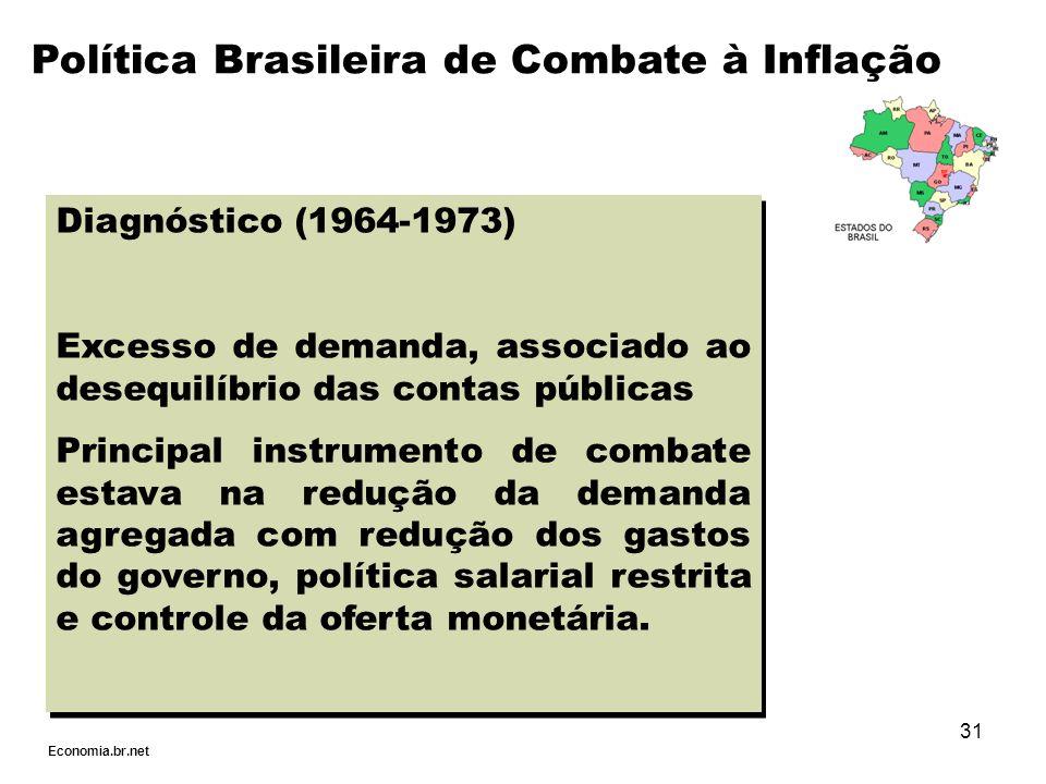 31 Diagnóstico (1964-1973) Excesso de demanda, associado ao desequilíbrio das contas públicas Principal instrumento de combate estava na redução da de