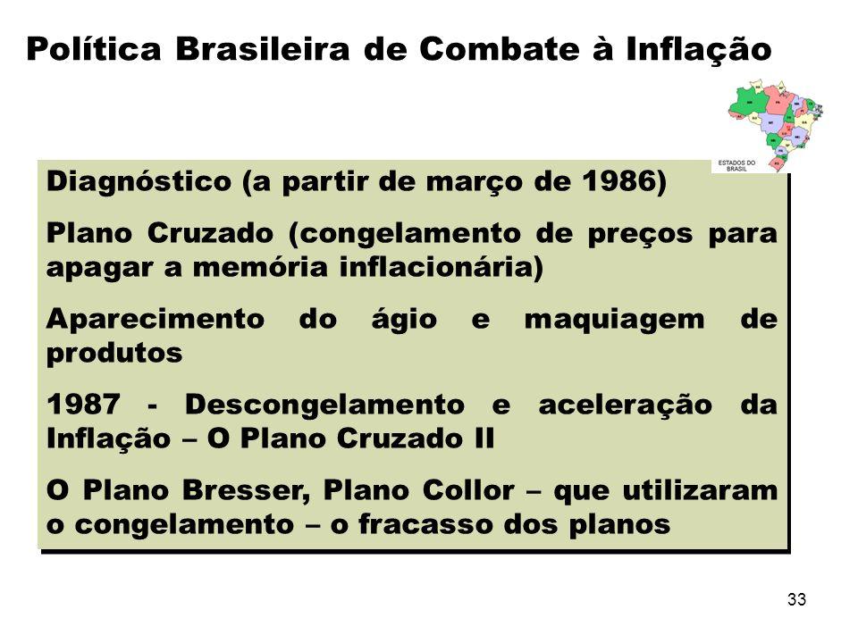33 Diagnóstico (a partir de março de 1986) Plano Cruzado (congelamento de preços para apagar a memória inflacionária) Aparecimento do ágio e maquiagem